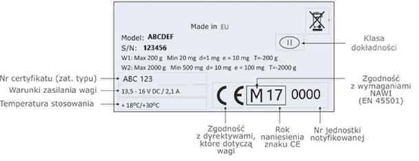 Oznaczenie wagi nieautomatycznej gum.gov.pl