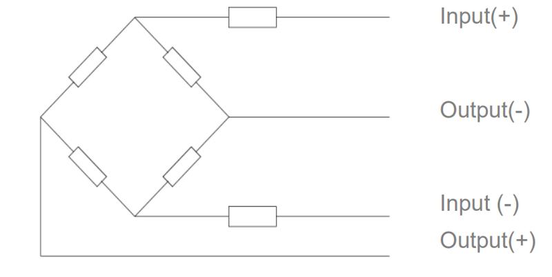 dynamometr medyczny schemat belki tensometrycznej